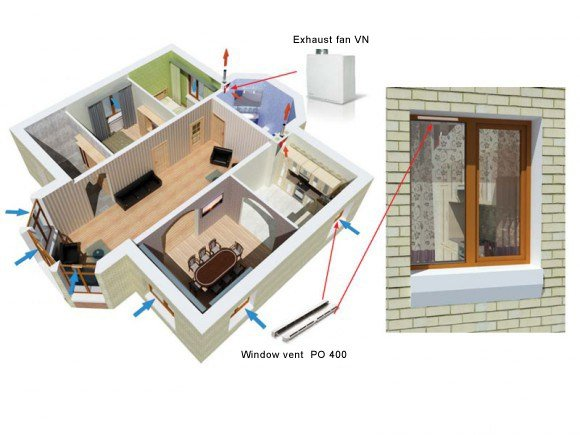 Best Window Vent Po 400 « Blog Ventilation Systems With Pictures