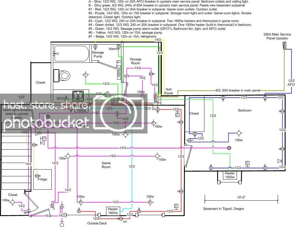 Best Basement Wiring Diagram Review Doityourself Com With Pictures