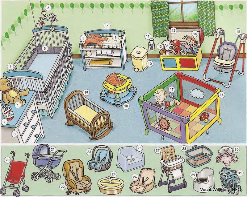 Best Baby's Room Online Dictionary For Kids With Pictures