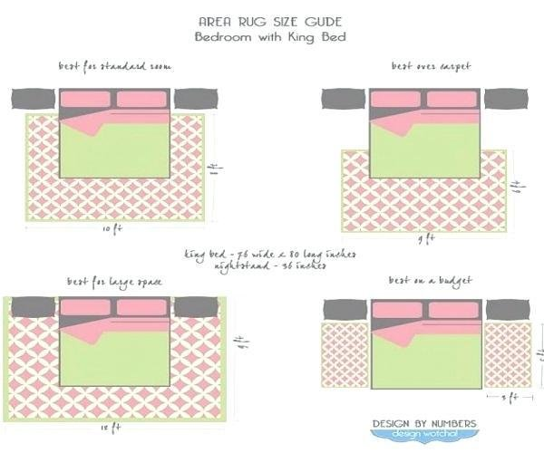 Best Bedroom Rug Placement Wallpaperall With Pictures