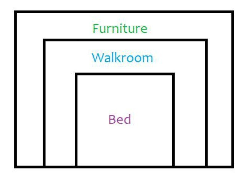 Best What Is The Perfect Ratio Of Bedroom To Bed Size With Pictures