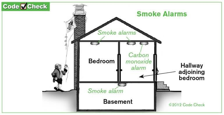 Best Four Important Smoke Alarm Safety Tips Startribune Com With Pictures