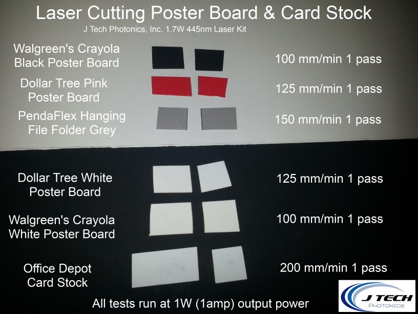 Laser Cut Card Designs