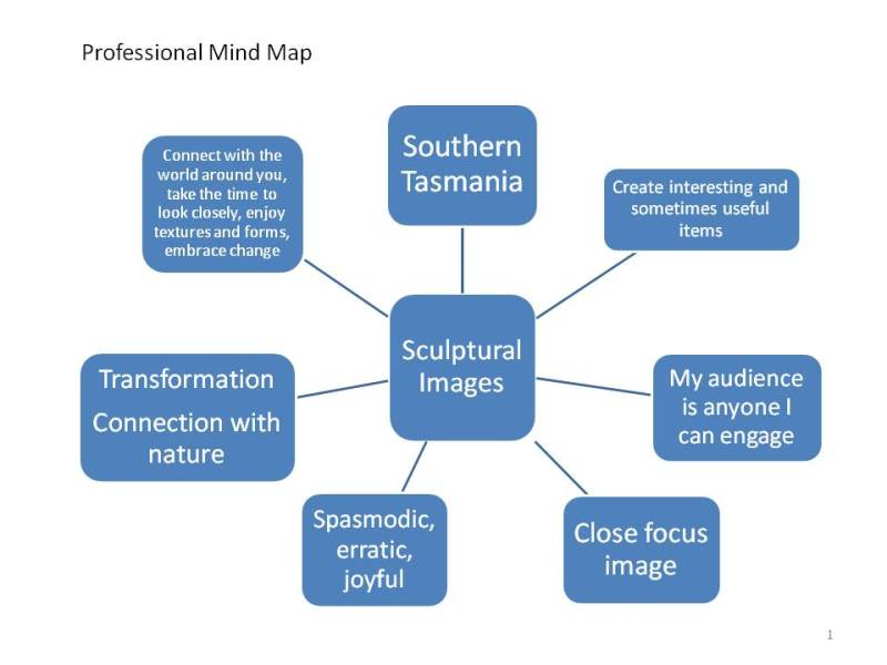 mind map exercises      4K Pictures   4K Pictures  Full HQ Wallpaper      Map Free v apk screenshot Geography Revision Notes Mapping Mind maps  practice exercises key Geography Revision Notes Mapping Mind maps practice