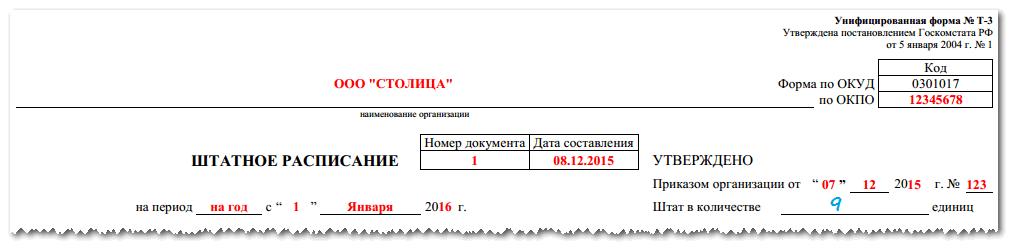 штатное расписание форма т-3