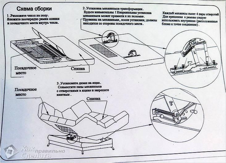 Sofa sofa Click-Klyak.