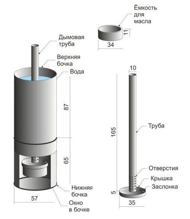 Drawing from cylinder