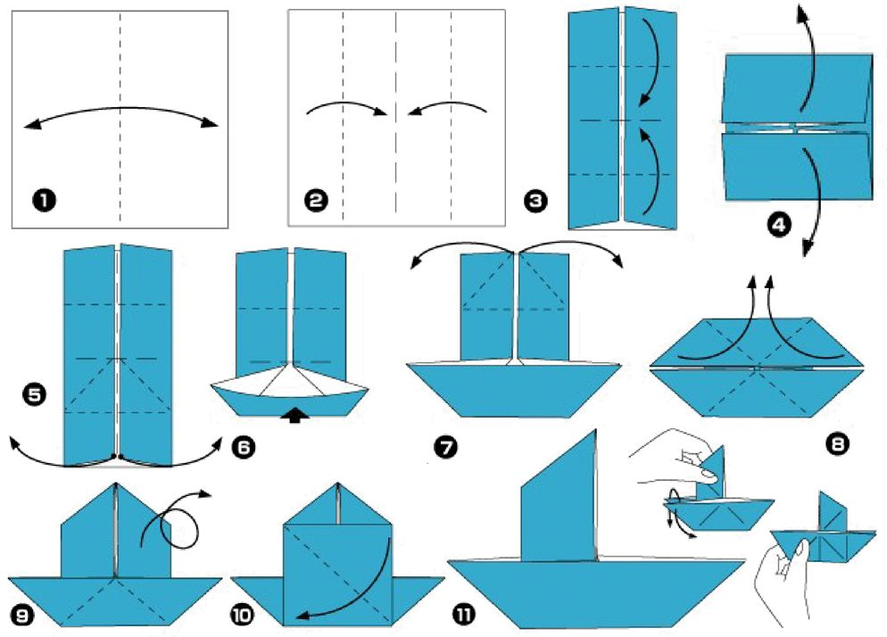 How to make a boat from paper? Folding instruction paper boat do it yourself Stage 41