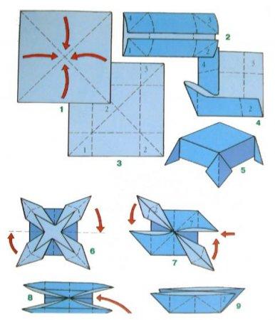 Hoe maak je een boot van papier? Instructie opvouwbare papierboot Doe het zelf stap 43