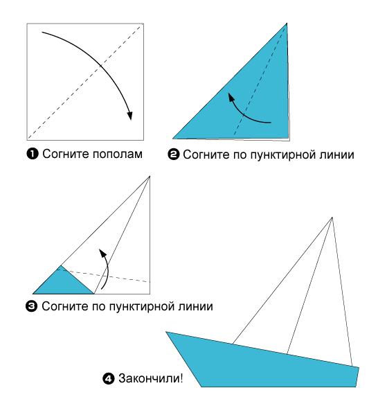 Как сделать кораблик из бумаги? Инструкция складывания бумажного кораблика своими руками этап 45