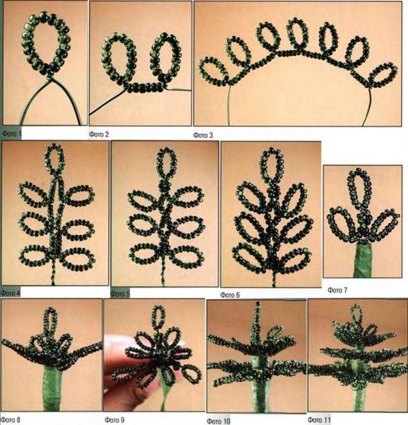 Жаңа жылдық шыршасы бар жаңа ағаш & # 8212; Фото идеялар және шеберлік сабақтары 12-кезең