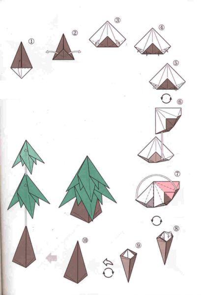 Tělor strom z papíru & # 8212; Schémata a šablony k vytvoření vánočního stromu s vlastními fází rukou 44