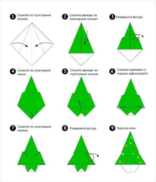 Tělor strom z papíru & # 8212; Schémata a šablony k vytvoření vánočního stromu s vlastními fází rukou 49