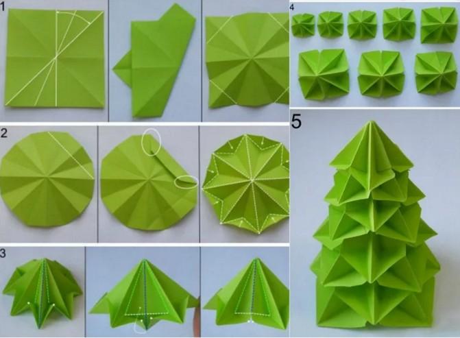 Tělor strom z papíru & # 8212; Schémata a šablony vytvořit vánoční strom s vlastními rukama fáze 50