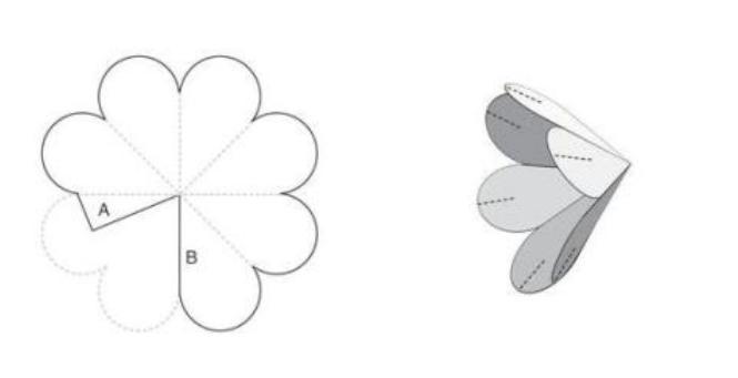 Paper Flowers & # 8212; Mga scheme at mga template para sa paglikha ng mga kulay ng papel na yugto 4.