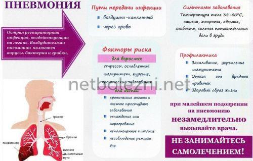 Viktig information om lunginflammation