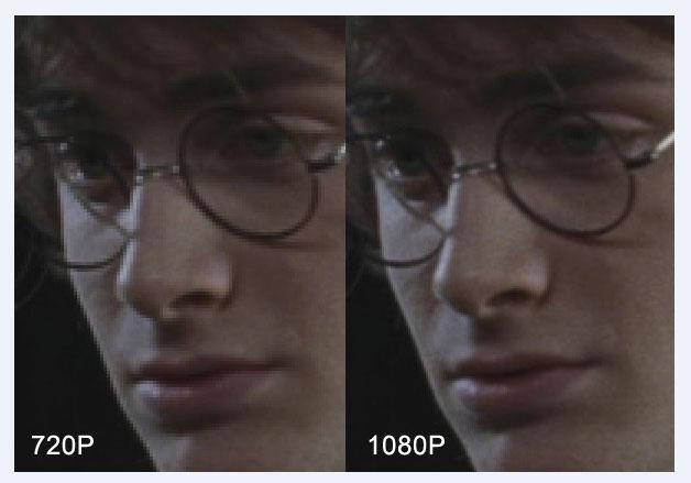 Что такое HD-качество в телевизоре