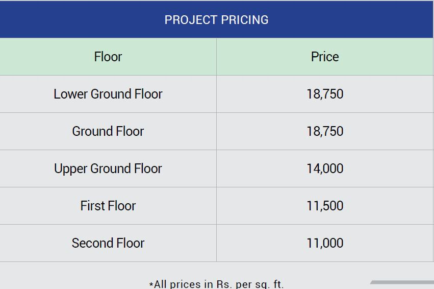 M3M Cornr walk sector 74 price list