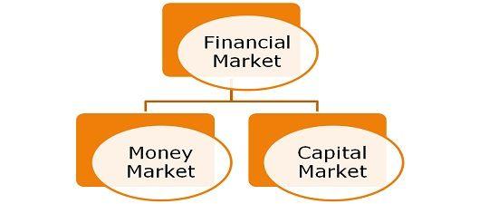 Long Term Securities Definition