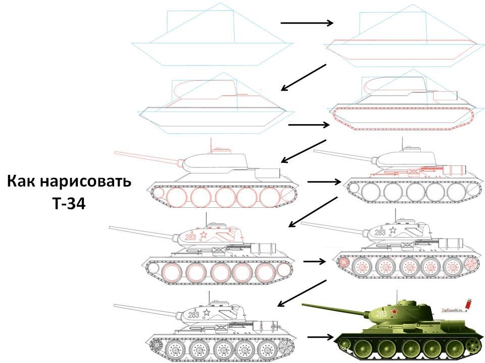 Πώς να σχεδιάσετε T-34