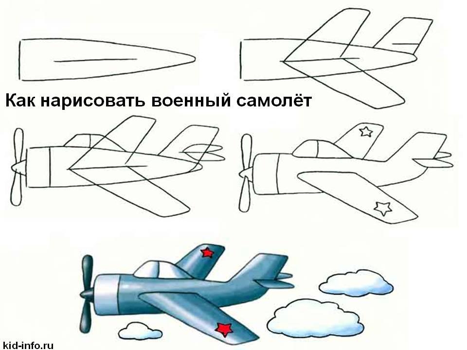 Πώς να σχεδιάσετε ένα αεροσκάφος