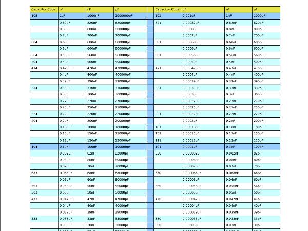 Capacitor Code Cheatsheet Knoba