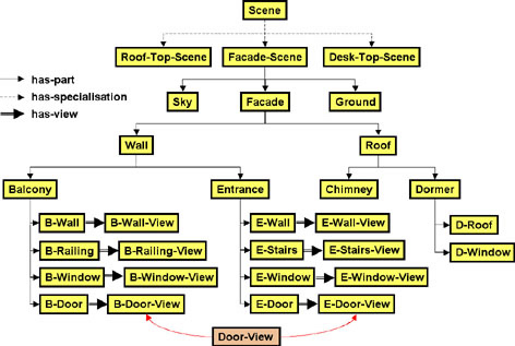 Oesassignmentgue Web Fc2 Com Annotated Reference Example
