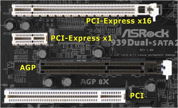 คอนโด PCI Express และ AGP