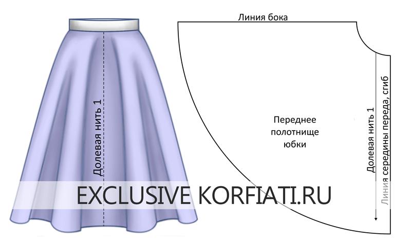 Раскладка деталей юбки солнце на ткани