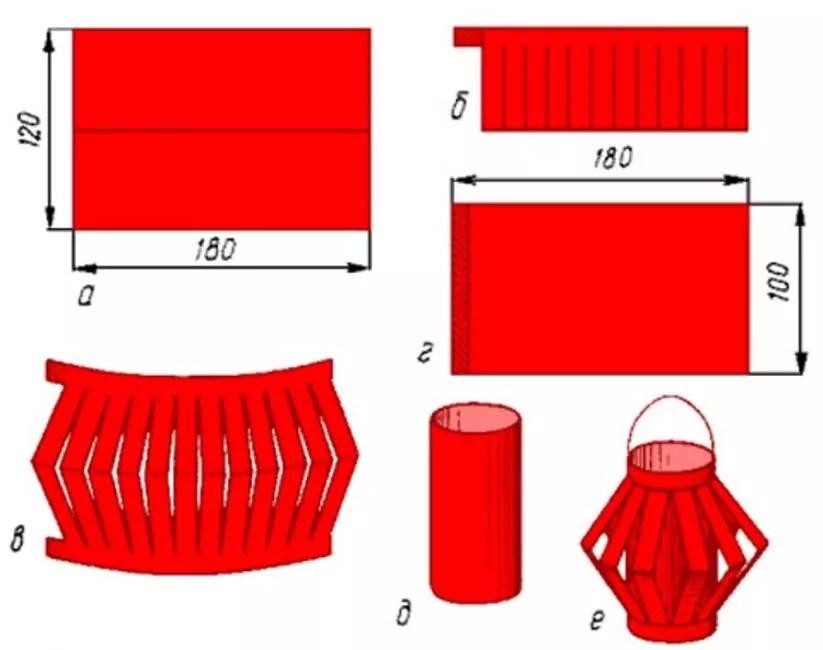 Instruction visuelle pour faire des lampes de poche
