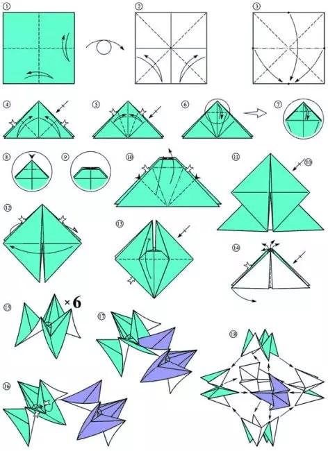 Skim pengeluaran mainan origami dari modul kertas