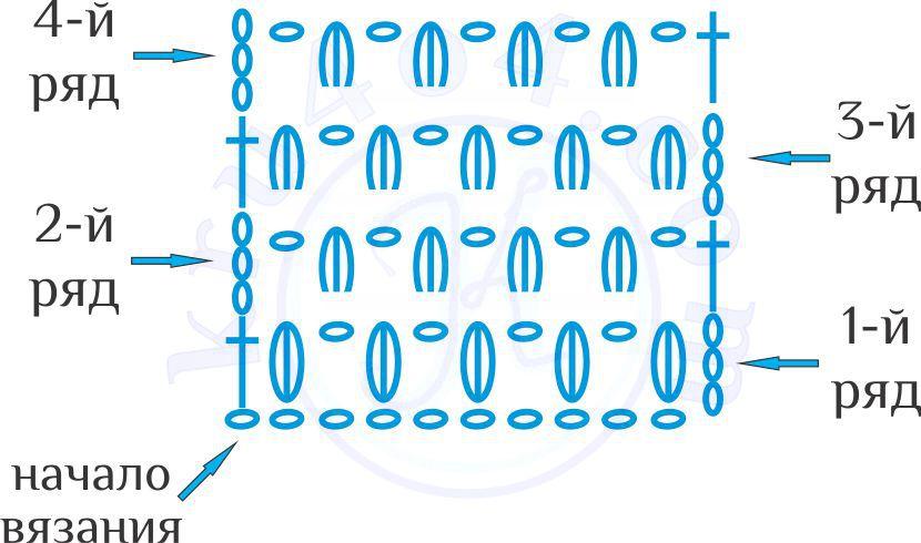 LUSH бағандары - дойбы ретінен тоқу схемасы.