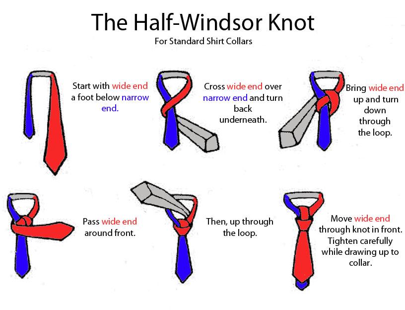 Explanation Graphic: How to Tie a Tie | Krystie Luczynski