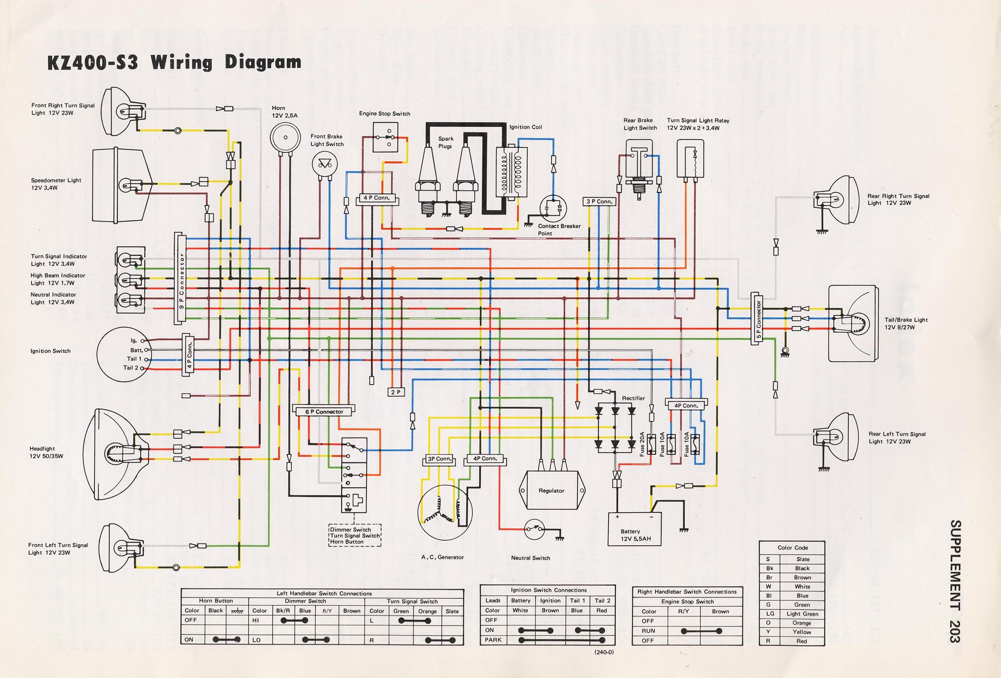 Vintage Kawasaki Motorcycle Wire Diagram Wiring Motorcycles