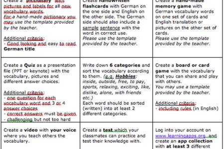 Free Resume Sample » word template english to german words | Resume ...