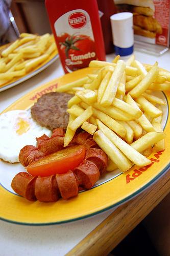 Most Successful Fast Food Restaurants