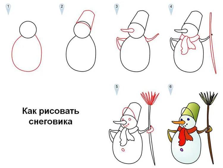 Dessins pour sujets de Noël: Que peut-on tirer sur la nouvelle année Risunki Na Novogodnyuyu Temu 42