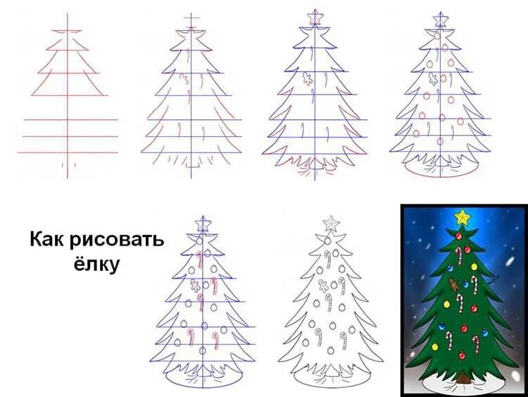 크리스마스 주제를위한 도면 : 새해에 그려 질 수있는 것은 risunki novodnyuyu temu 43