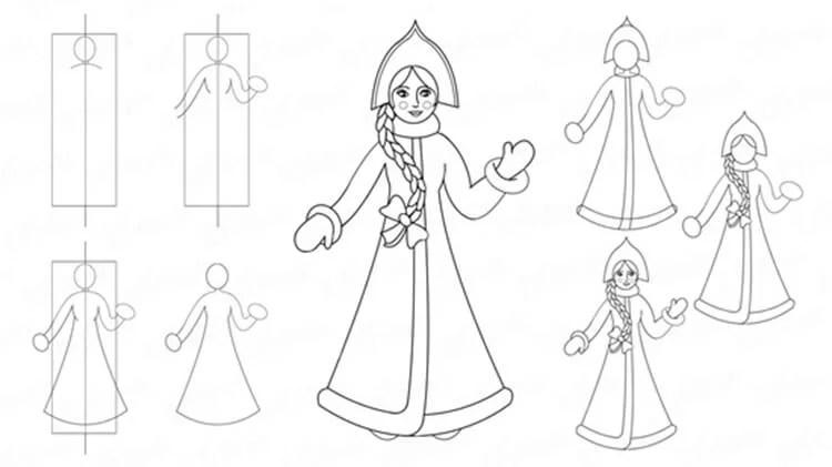 Рисунки на новогоднюю тематику: что можно нарисовать на Новый год risunki na novogodnyuyu temu 7