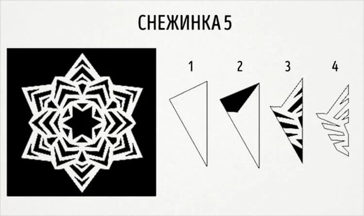 新年美丽的原始雪花:创建自己的手,模板与照片Snezhinki Iz Bumagi Svoimi Rukami 13