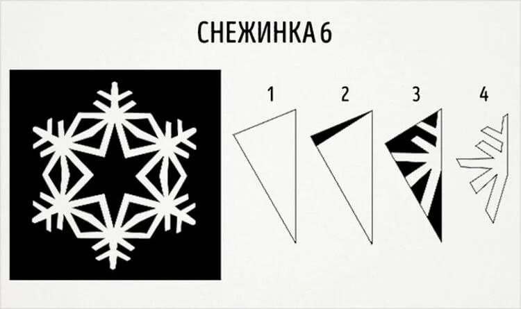 Жаңа жылға арналған әдемі түпнұсқа снежинкалар: өз қолдарыңызды, Snezhinki IZ BURAMI Svoimi Rukami 14 фотосуреттері бар шаблондар жасаңыз