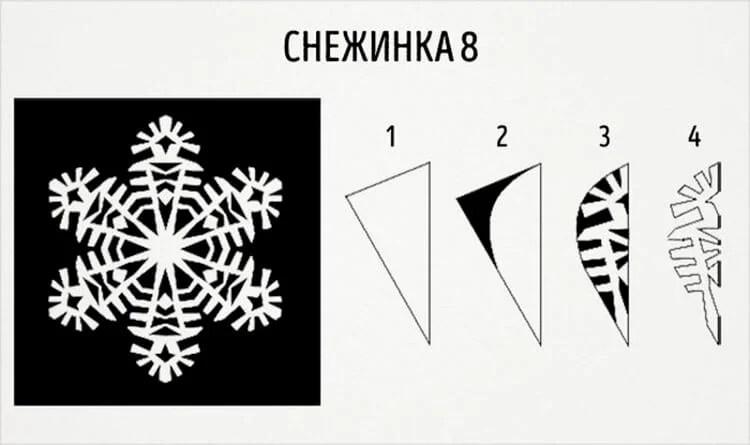 Жаңа жылға арналған әдемі түпнұсқа снежинкалар: өз қолдарыңызды, үлгілеріңізді жасаңыз, Snezhinki iz bumagi svoimi rukami 16