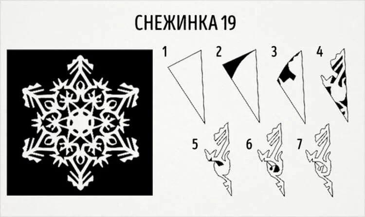 Жаңа жылға арналған әдемі түпнұсқа снежинкалар: Өз қолдарыңызды, үлгілеріңізді жасаңыз, snezhinki iz bumagi svoimi rukami 27