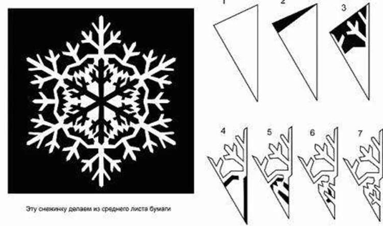 美丽的原始雪花为新的一年:创建自己的手,模板与照片Snezhinki Iz Bumagi Svoimi Rukami 64