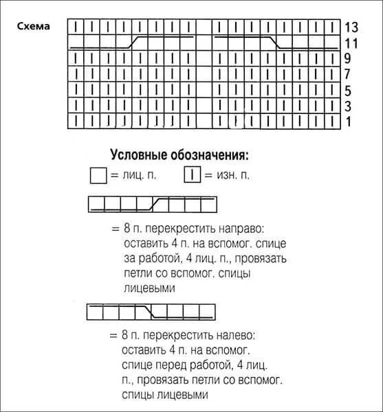 Femeia ia acele de tricotat: cum să legați o căptușeală la modă Kak Svyazat Spicami Beret 34