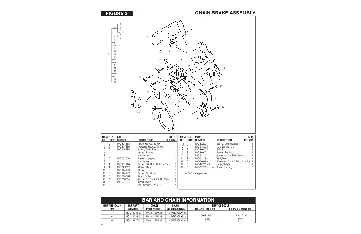 Mac 3200 Chainsaw Parts Diagram Stihl On For 038