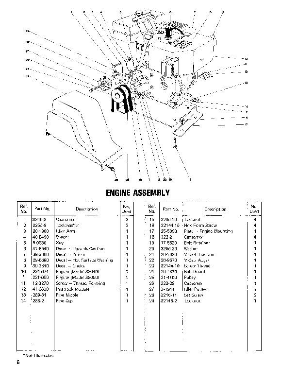 Toro 524 Manual Pdf