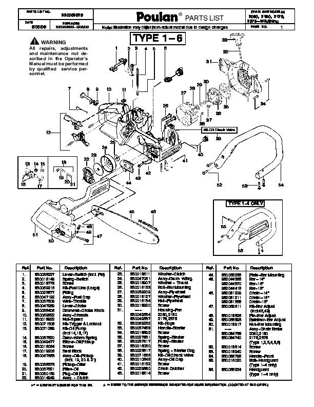 poulan wild thing 2375 chain rh pandarestaurant us Poulan 2375 Service Manual Poulan Wild Thing Fuel Line Diagram
