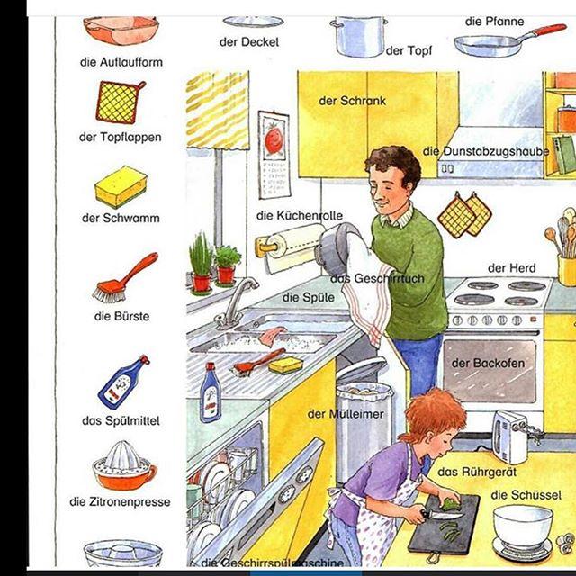 اسماء ادوات المطبخ بالالماني مع النطق | تعلم اللغة ...