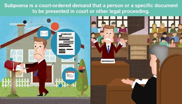 Criminal Subpoena Records